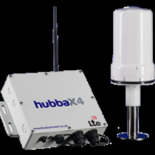 Hubbax 4 Duo 4G Marine Broadband Unit