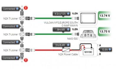 NMEA2000 Basics