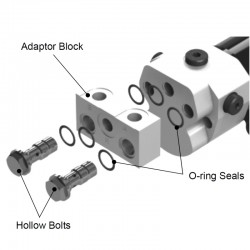 Hypro Reversing Pump Top Port Adaptor Kit - R4516-a