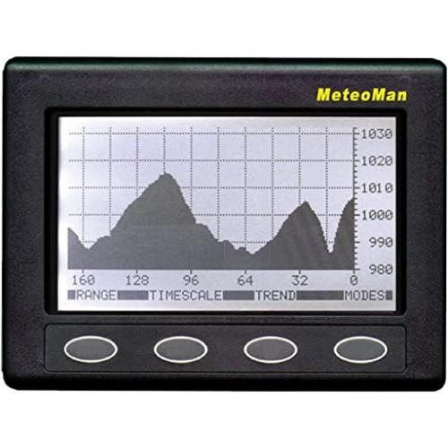 NASA Marine Clipper MeteoMan Barometer Display Only -  METMAN